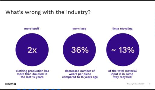 Was läuft falsch in der Modeindustrie